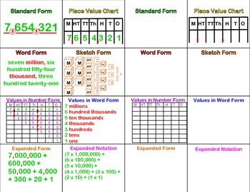 Place Value Forms Practice