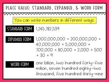 Standard Form, Expanded Form, and Word Form Introduction