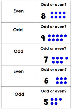 Place Value, Fractions, Comparing Numbers Cards