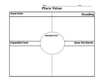 Place Value Frayer Model With Rubric By Yesica Langarica Tpt