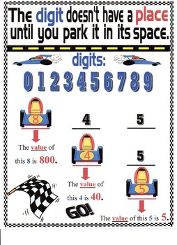 Place Value - Full Size Anchor Chart