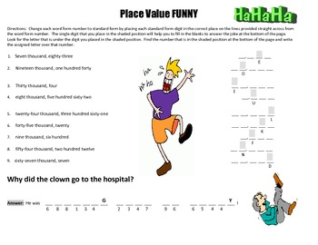 Place Value Funny - Figure It Out  (3rd and 4th Grade) for Common Core