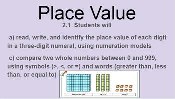 Place Value Google Slides Presentation