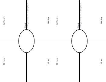 Place Value - Graphic Organizer