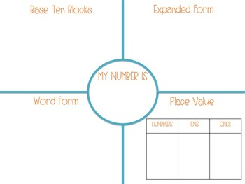 Place Value Graphic Organizer for Seesaw