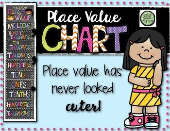 Place Value Hanging Chart