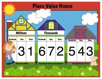 Place Value House - Math Mini Anchor Chart - Handout - Printable