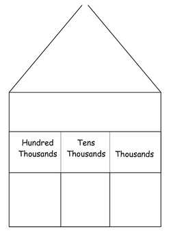 Place Value House Template
