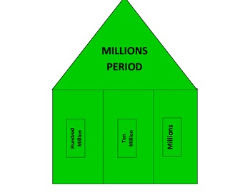 Place Value Houses
