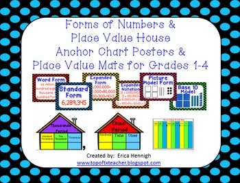 Place Value Houses & Forms of Numbers Anchor Chart Posters 1st-4th Grades
