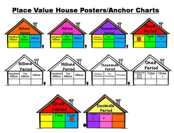 Place Value Houses & Forms of a Number Posters and Place Value Mats