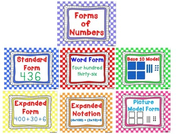 Place Value Houses & Forms of a Number Posters and Place V