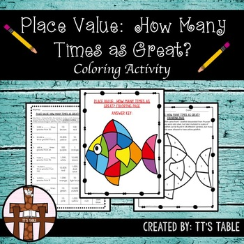 Place Value: How Many Times as Great? Coloring Activity