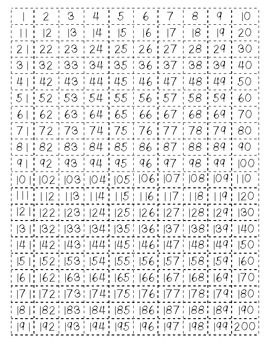 Place Value Hundreds Charts