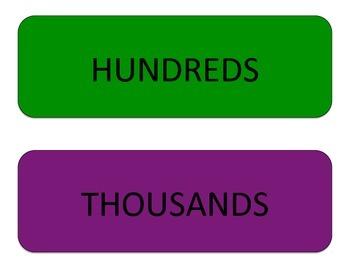 Place Value Hundredths to Hundred Millions Manipulatives
