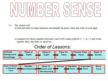 Grade 3 SMARTBOARD- Place Value Instructional Pack
