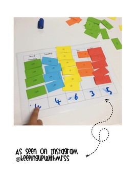 Place Value - Interactive Activity - Years 2-6