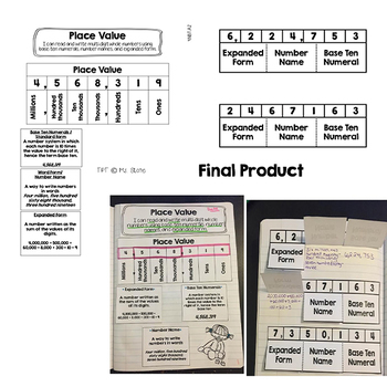 Place Value Interactive Notebook Page (4th Grade)