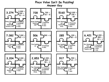 Place Value Isn't So Puzzling!