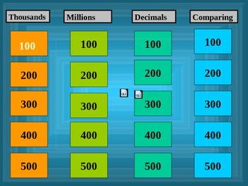 Place Value Jeopardy