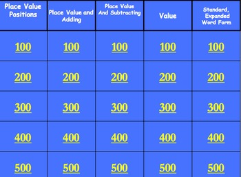 Place Value Jeopardy with Addition and Subtraction Grade 4