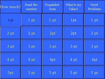 Place Value Jeopardy Game