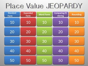 Place Value Jeopardy Review