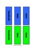 Place Value Labels - Decimals through Billions / Bulletin Board