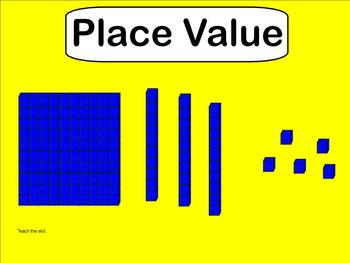 Place Value Lesson - First Grade - Smartboard