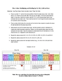 Place Value Lesson Plan: Multiplying and Dividing by 10