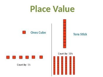 Place Value Lesson: Tens and Ones by NY Teacher87 | TpT