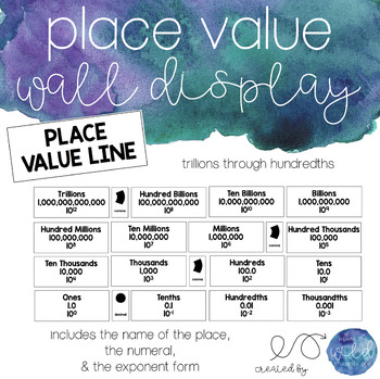 Place Value Line for Wall Display