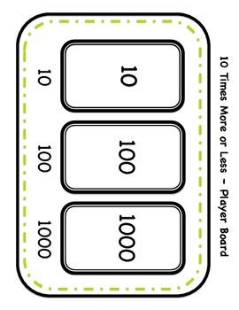 Place Value - MCC4.NBT.1 - Ten Times More or Less Common Core Activity