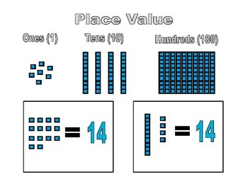 Place Value Made Simple