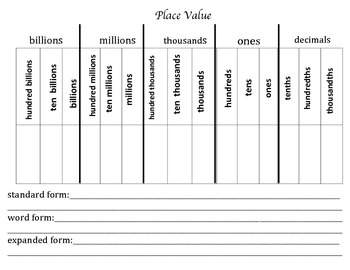 Place Value Manipulative Mat