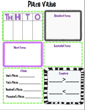 Place Value Map