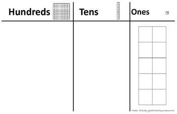Place Value Mat- Hundreds, Tens, and Ones