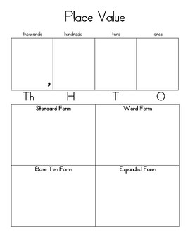 Place Value Mat to One-Thousand