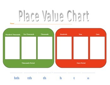 Place Value Mat/Chart
