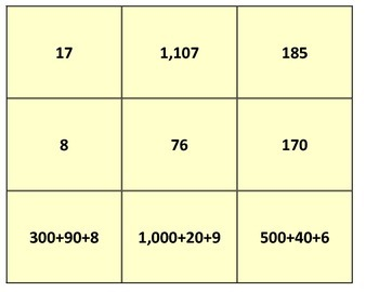 Place Value Matching Sort Cards (TEKS 2.2A, 2.2B)