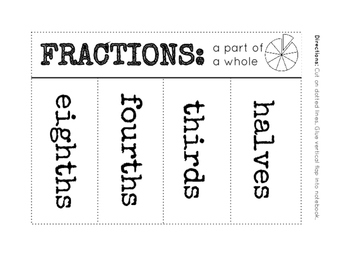 Fractions Interactive Math Notebook Foldable {freebie}