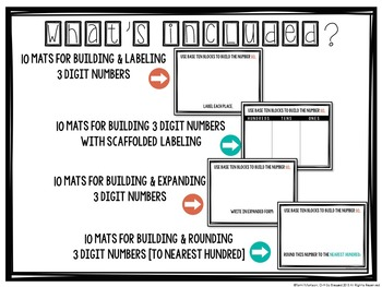 Place Value Math Mats [a hands-on building station]