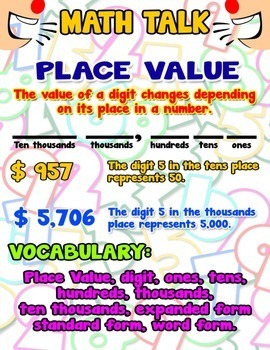 Place Value Math Talk = Poster/Anchor Chart with Worksheets