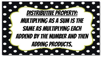 Place Value Math Vocabulary Posters