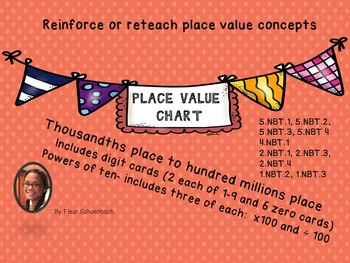 Place Value Mat and Charts 5.NBT.1 and any grade NBT standards