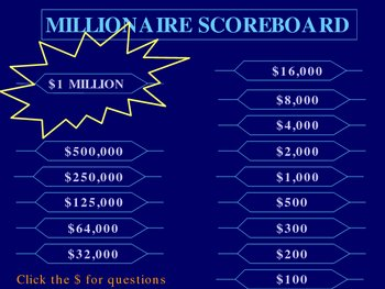 Place Value Millionaire