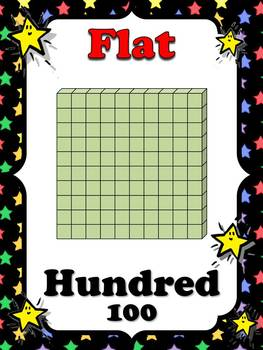 Place Value Model Posters - Base-10 Blocks Units Rods Flats and Cubes Superstars
