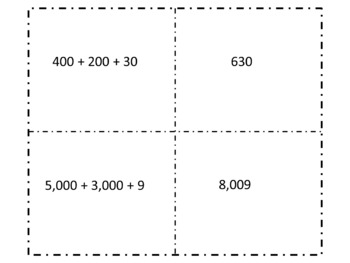 Place Value Multiple Representation of Numbers