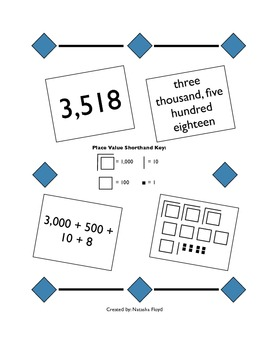 Place Value - Multiple Representations of Numbers