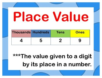 Place Value My Math 3rd Grade Vocabulary Posters